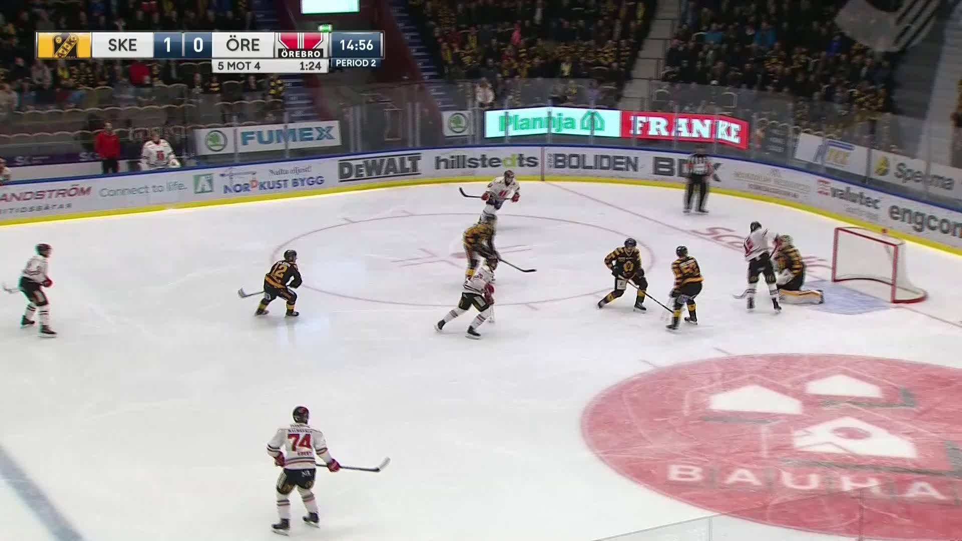 Skellefteå AIK - Örebro Hockey 1-1