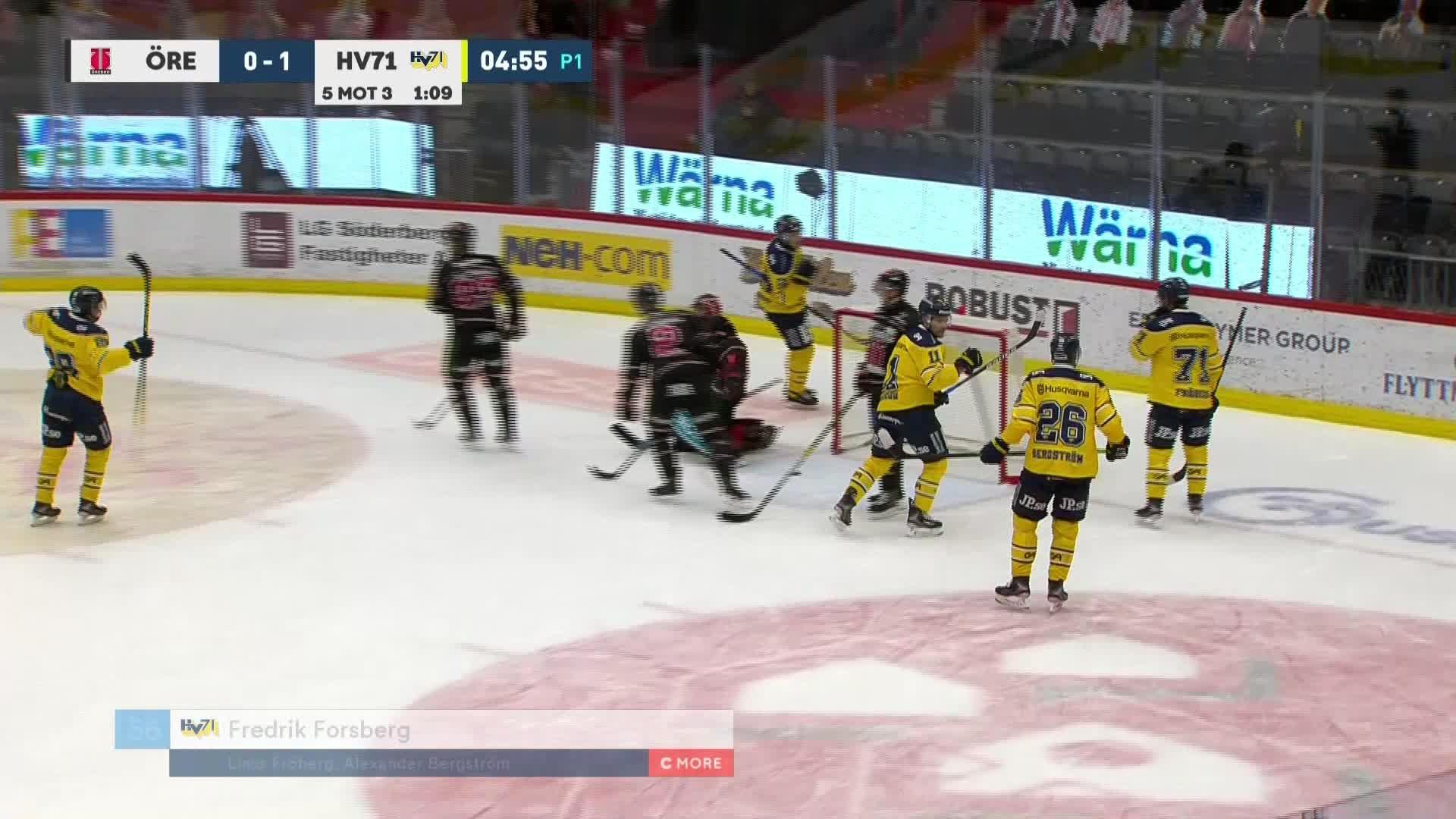 Örebro Hockey - HV71 0-2