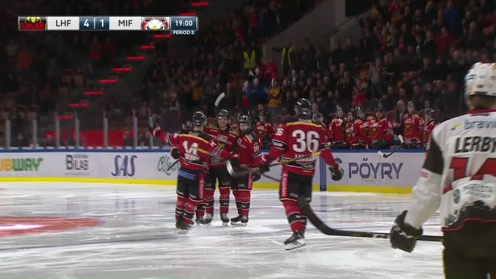 Luleå Hockey - Malmö Redhawks 4-1