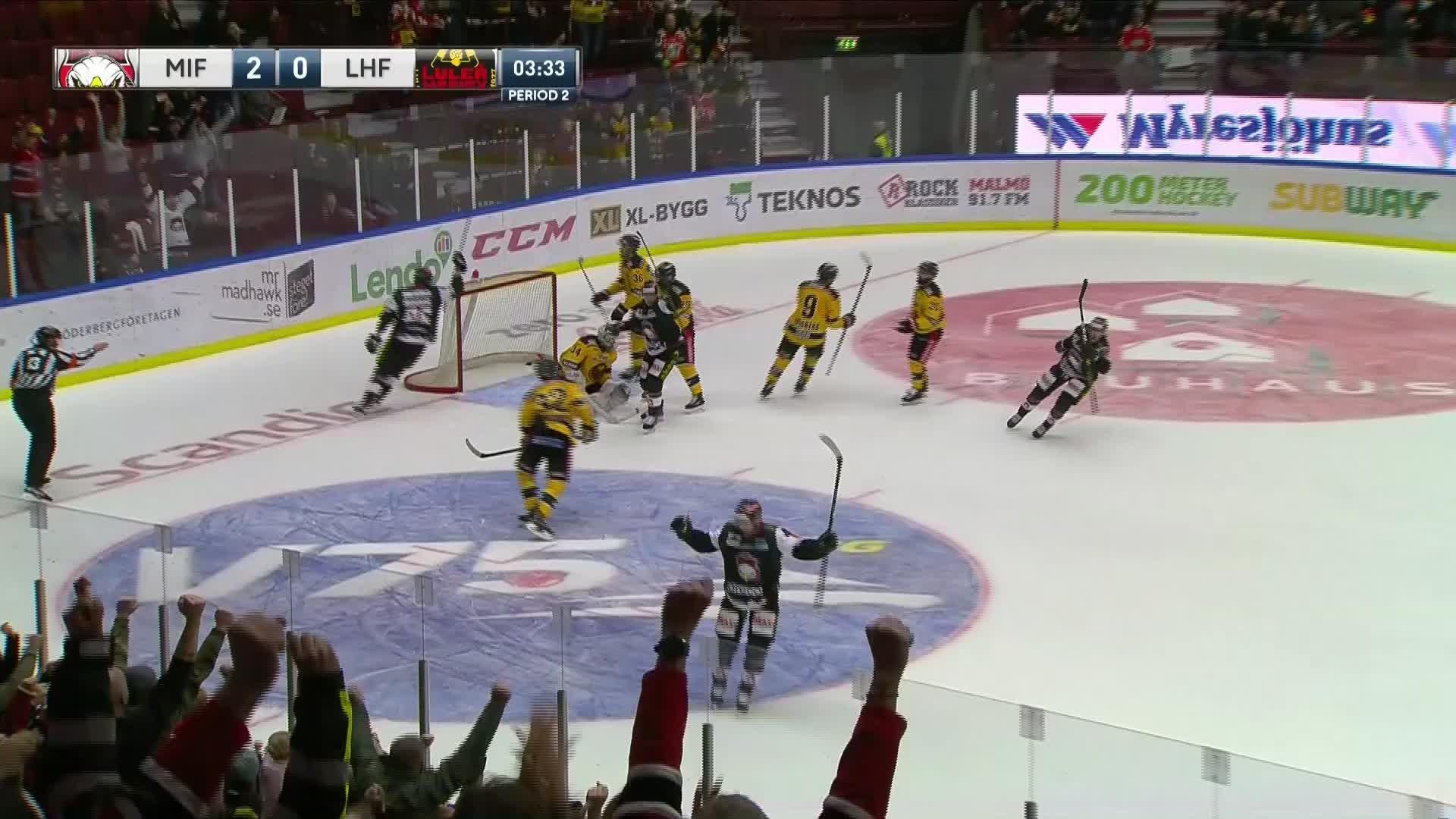 Malmö Redhawks - Luleå Hockey 3-0