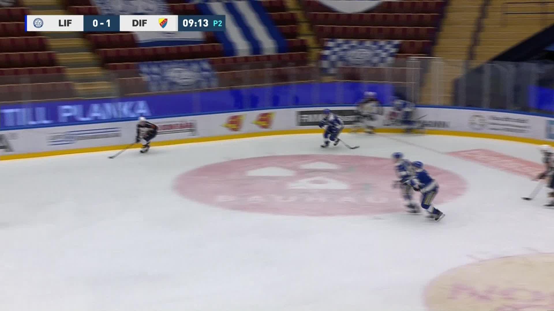 Leksands IF - Djurgården Hockey 0-2