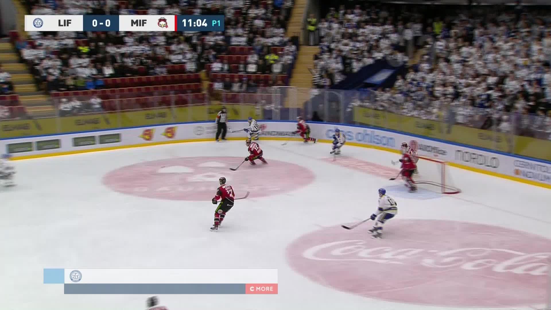 Leksands IF - Malmö Redhawks 1-0