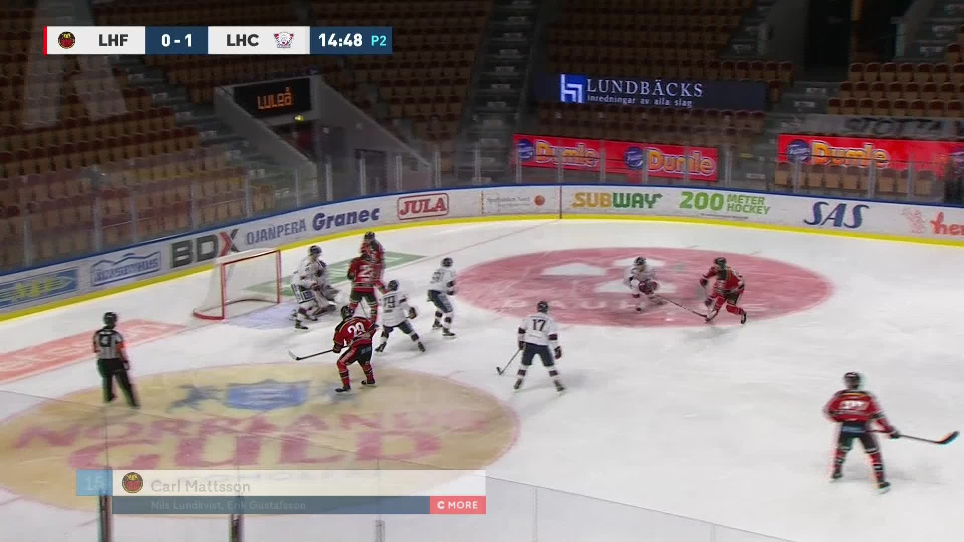 Luleå Hockey - Linköping HC 1-1