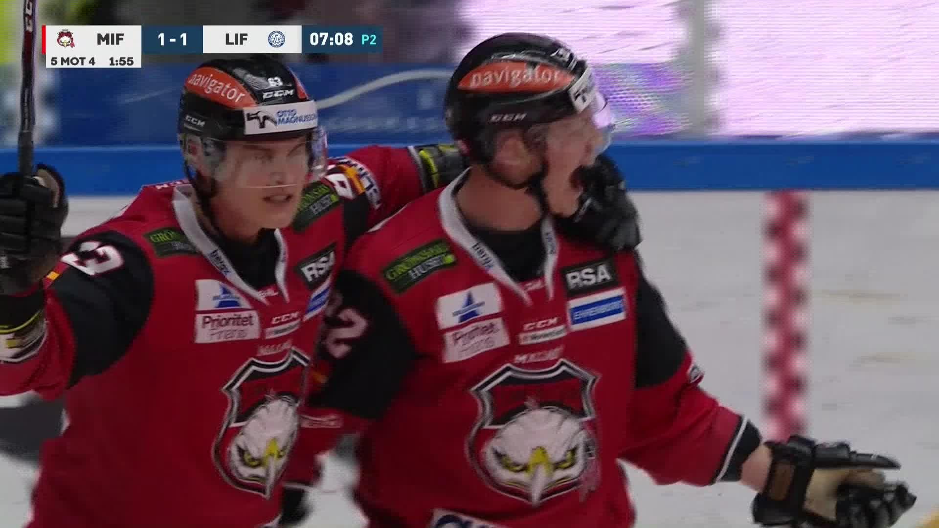 Malmö Redhawks - Leksands IF 1-1