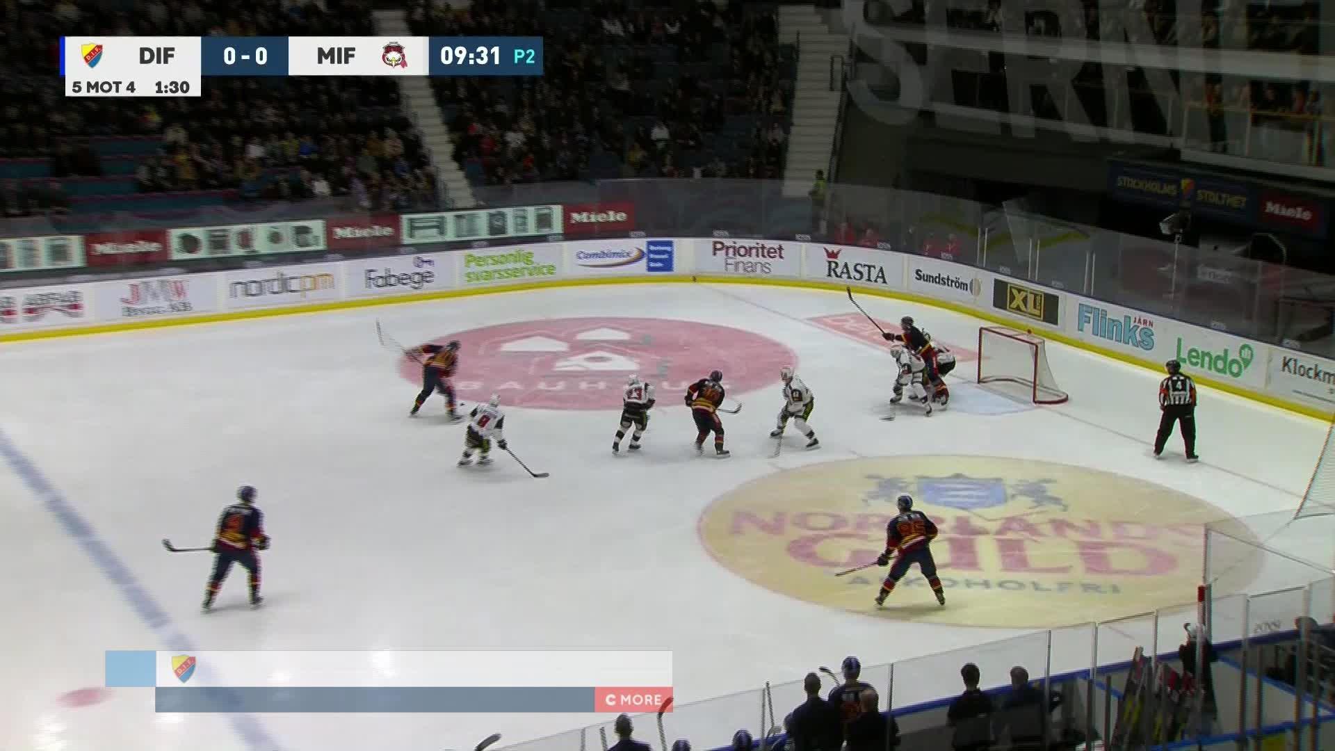 Djurgården Hockey - Malmö Redhawks 1-0