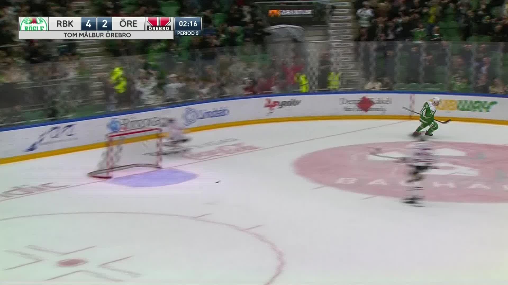 Rögle BK - Örebro Hockey 5-2