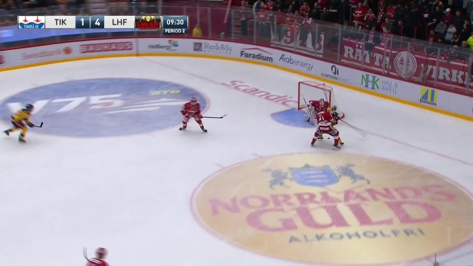 Timrå IK - Luleå Hockey 1-5