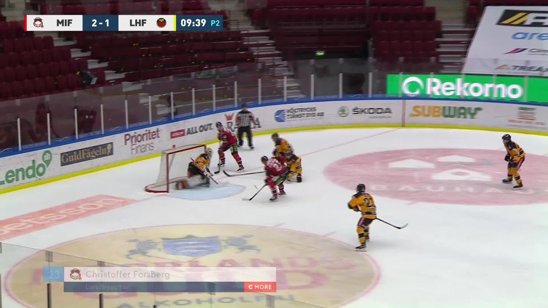 Malmö Redhawks - Luleå Hockey 3-1