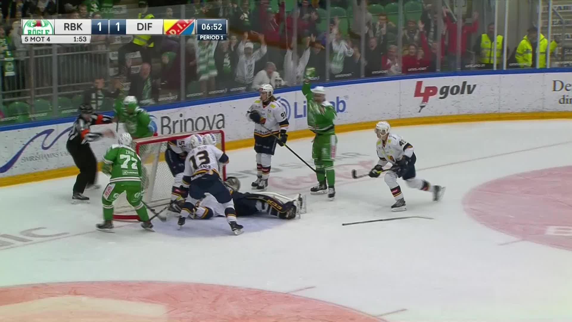 Rögle BK - Djurgården Hockey 2-1