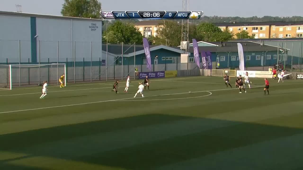 Highlights: Jitex Mölndal BK-Alingsås FC