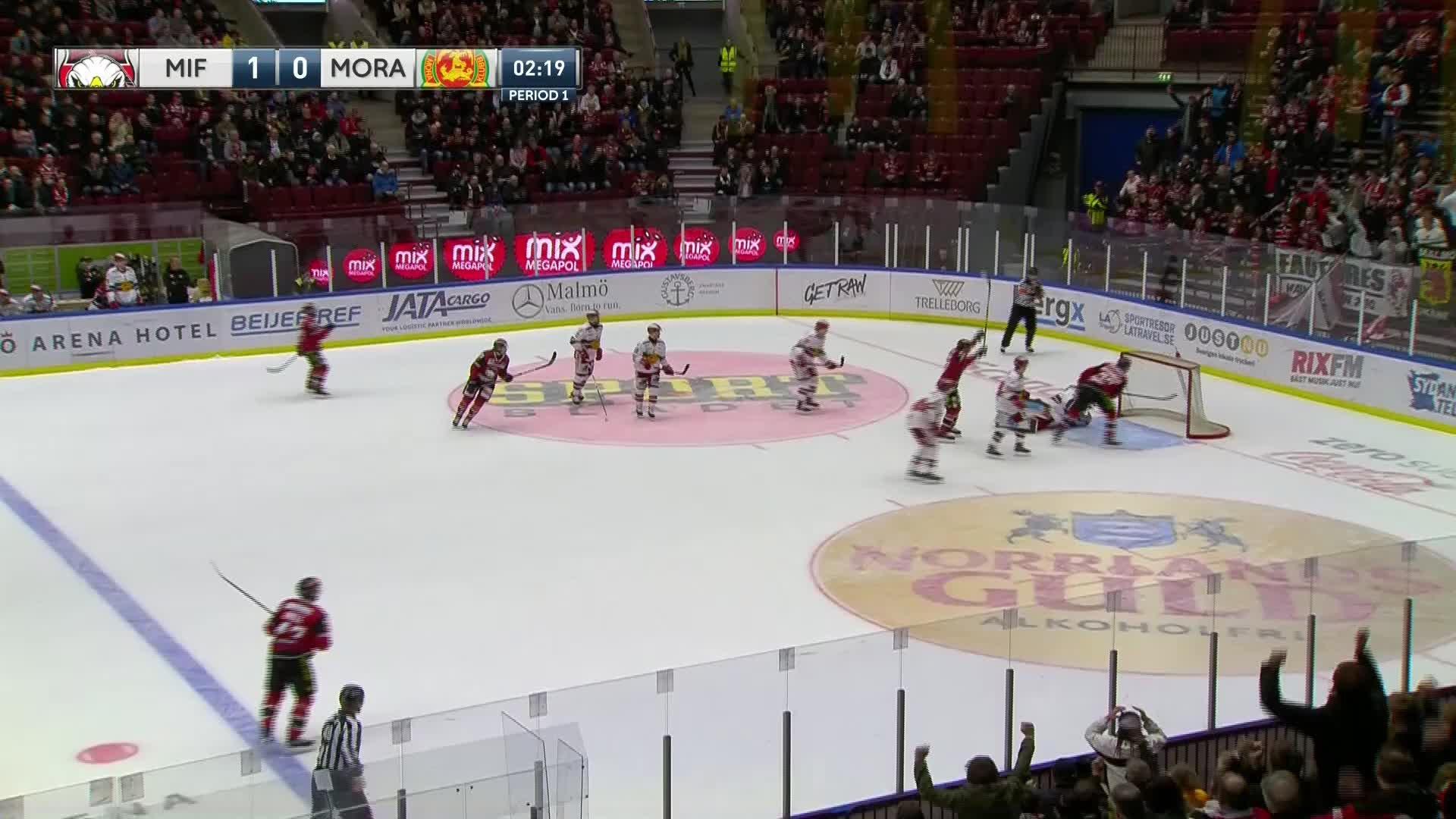 Malmö Redhawks - Mora IK 2-0