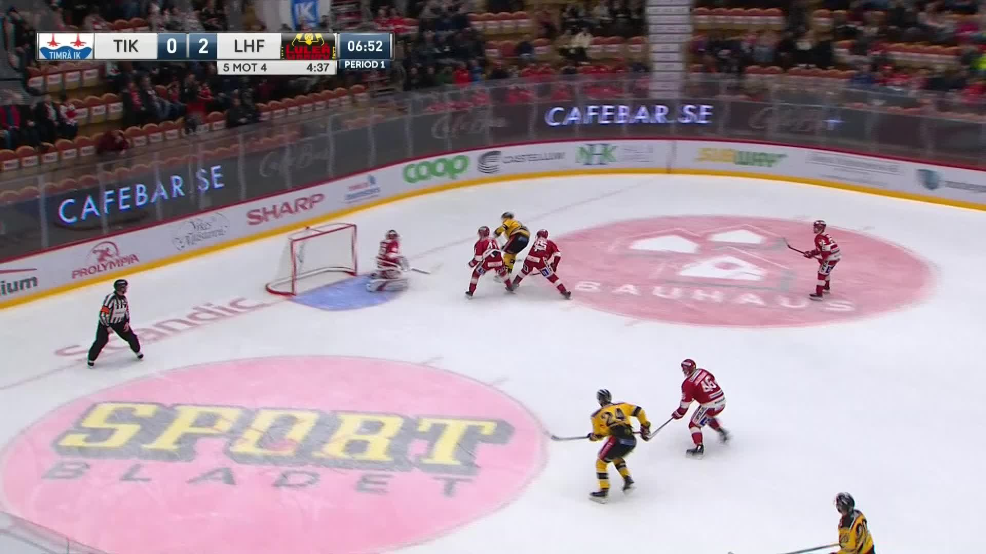 Timrå IK - Luleå Hockey 0-3