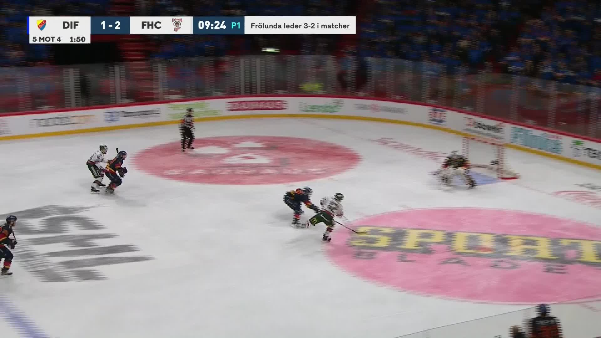 Djurgården Hockey - Frölunda HC 1-3