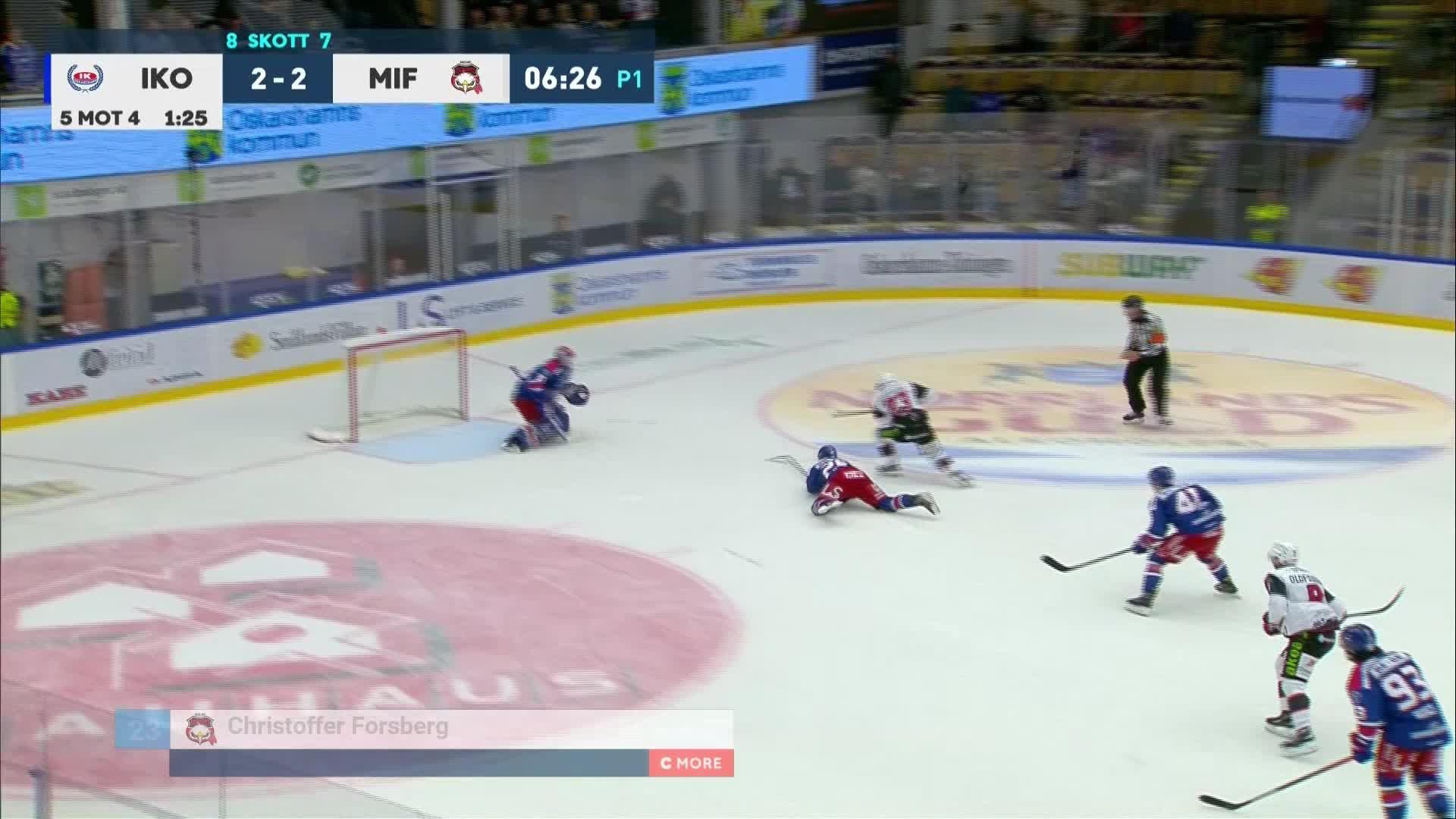 IK Oskarshamn - Malmö Redhawks 2-3