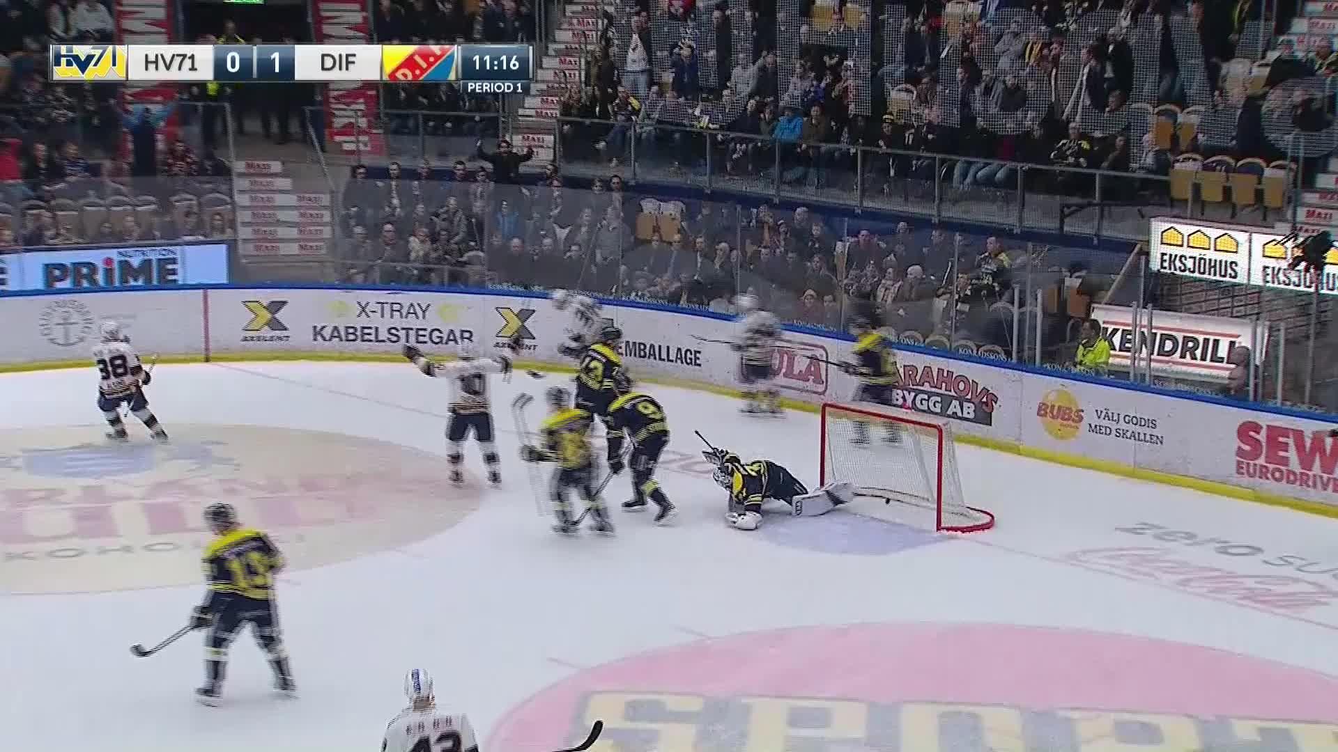 HV71 - Djurgården Hockey 0-2