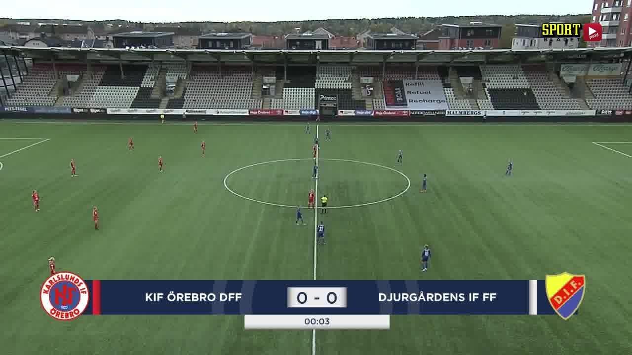 Highlights: Örebro – Djurgården 11 okt