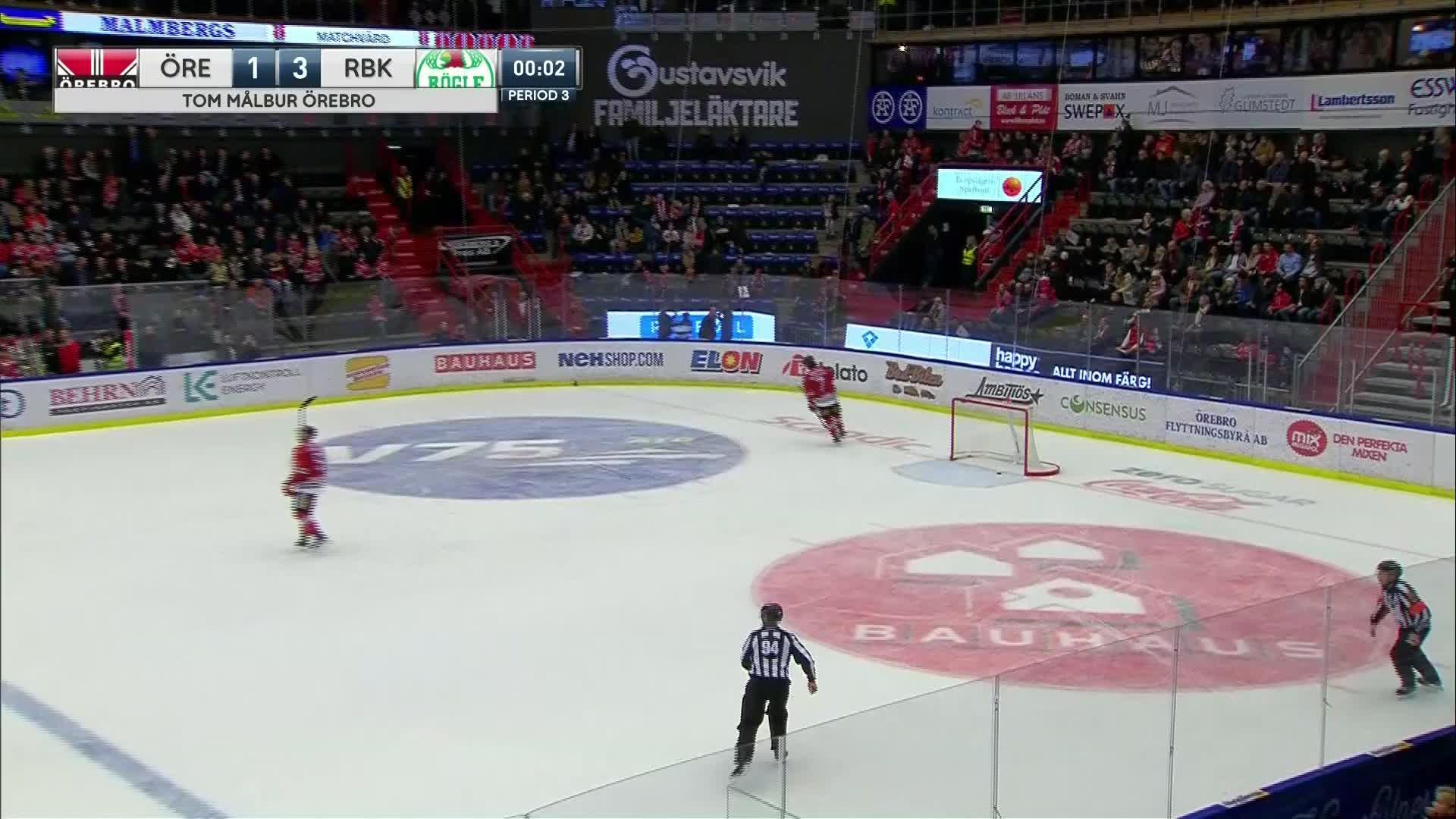 Örebro Hockey - Rögle BK 1-4