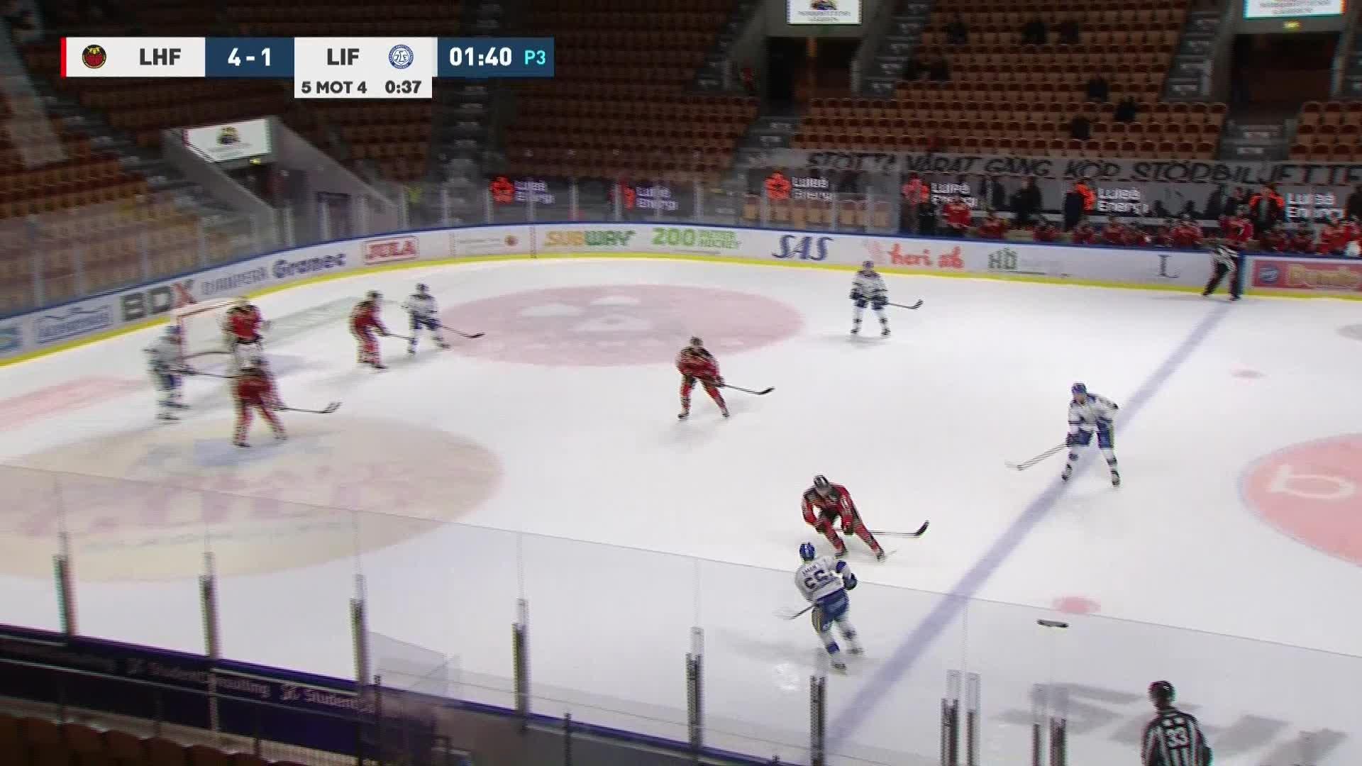 Luleå Hockey - Leksands IF 4-2