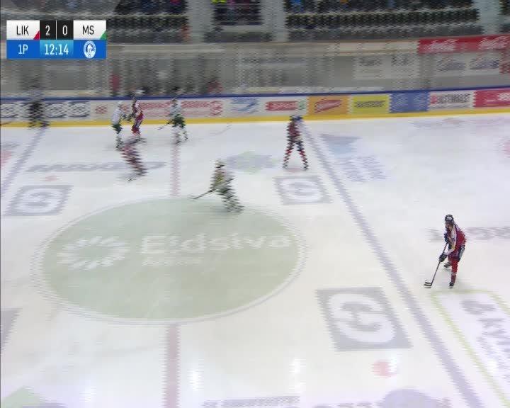 Lillehammer - Manglerud