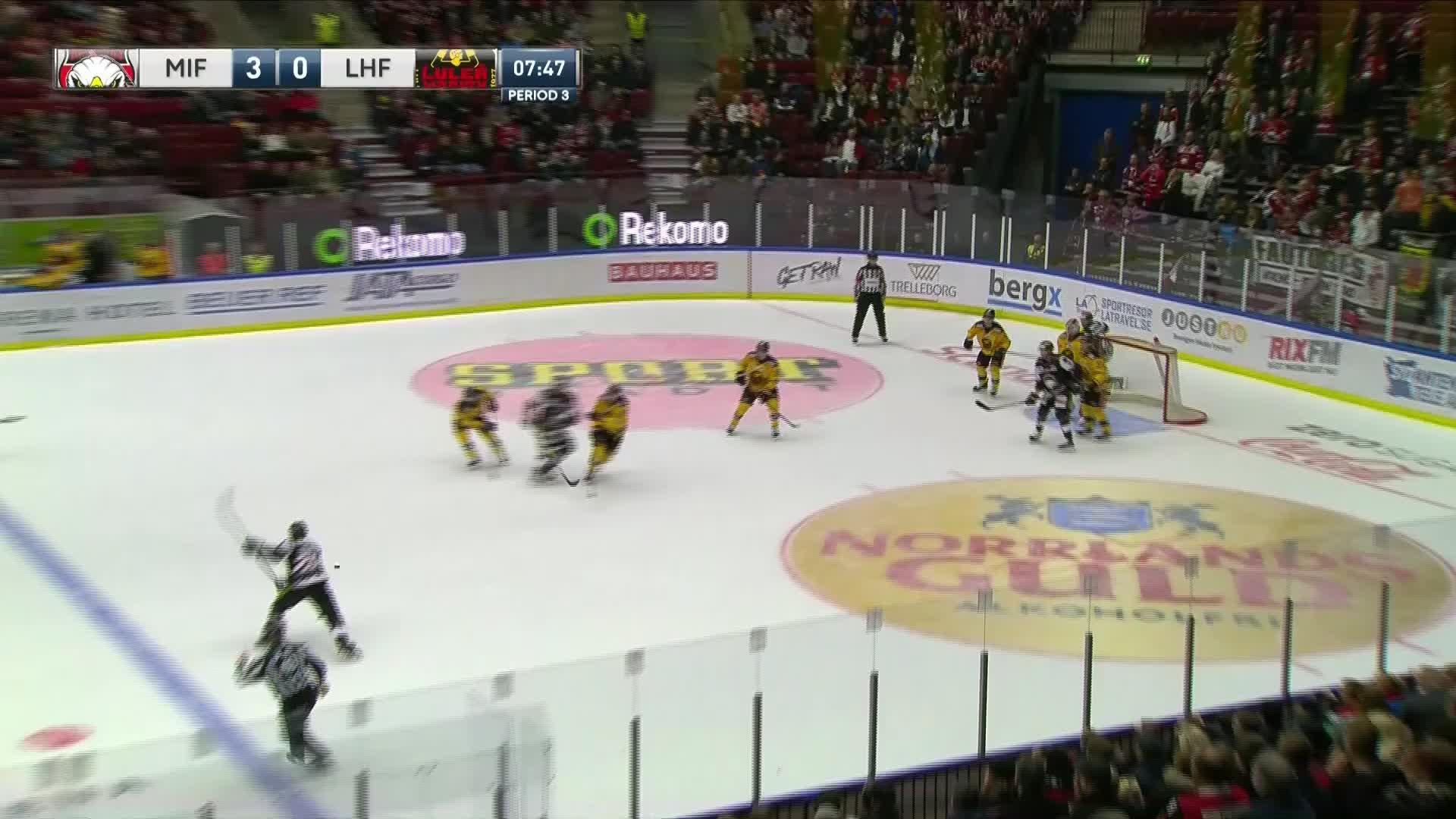 Malmö Redhawks - Luleå Hockey 4-0