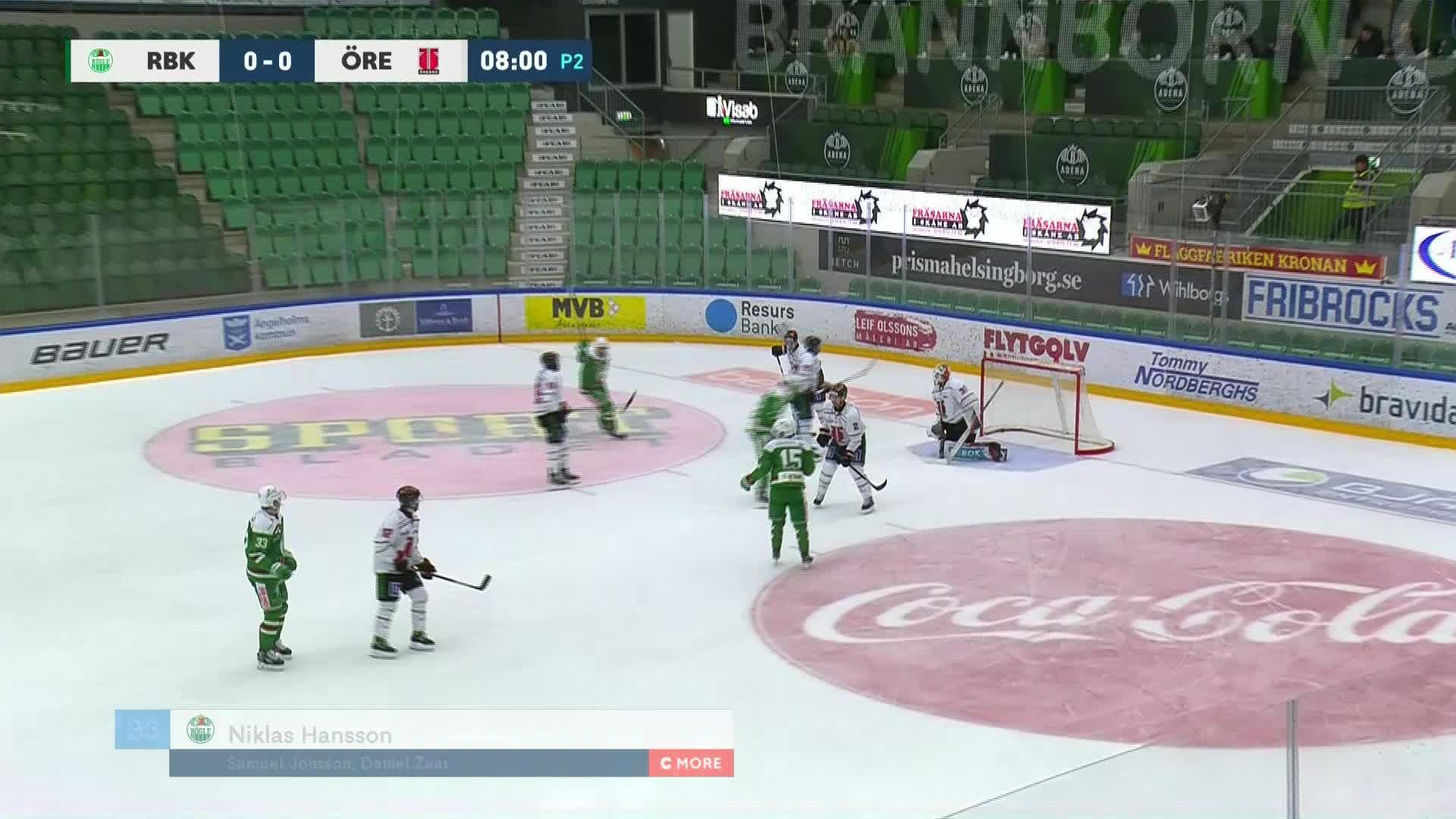 Rögle BK - Örebro Hockey 1-0