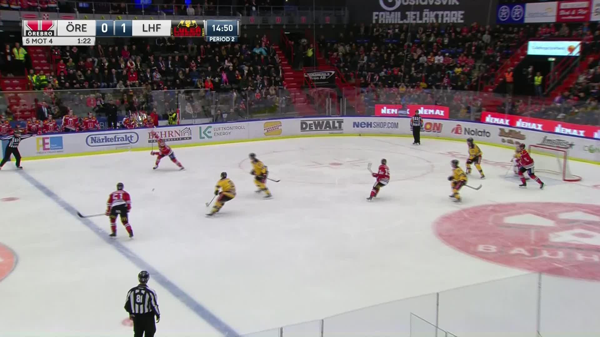 Örebro Hockey - Luleå Hockey 1-1