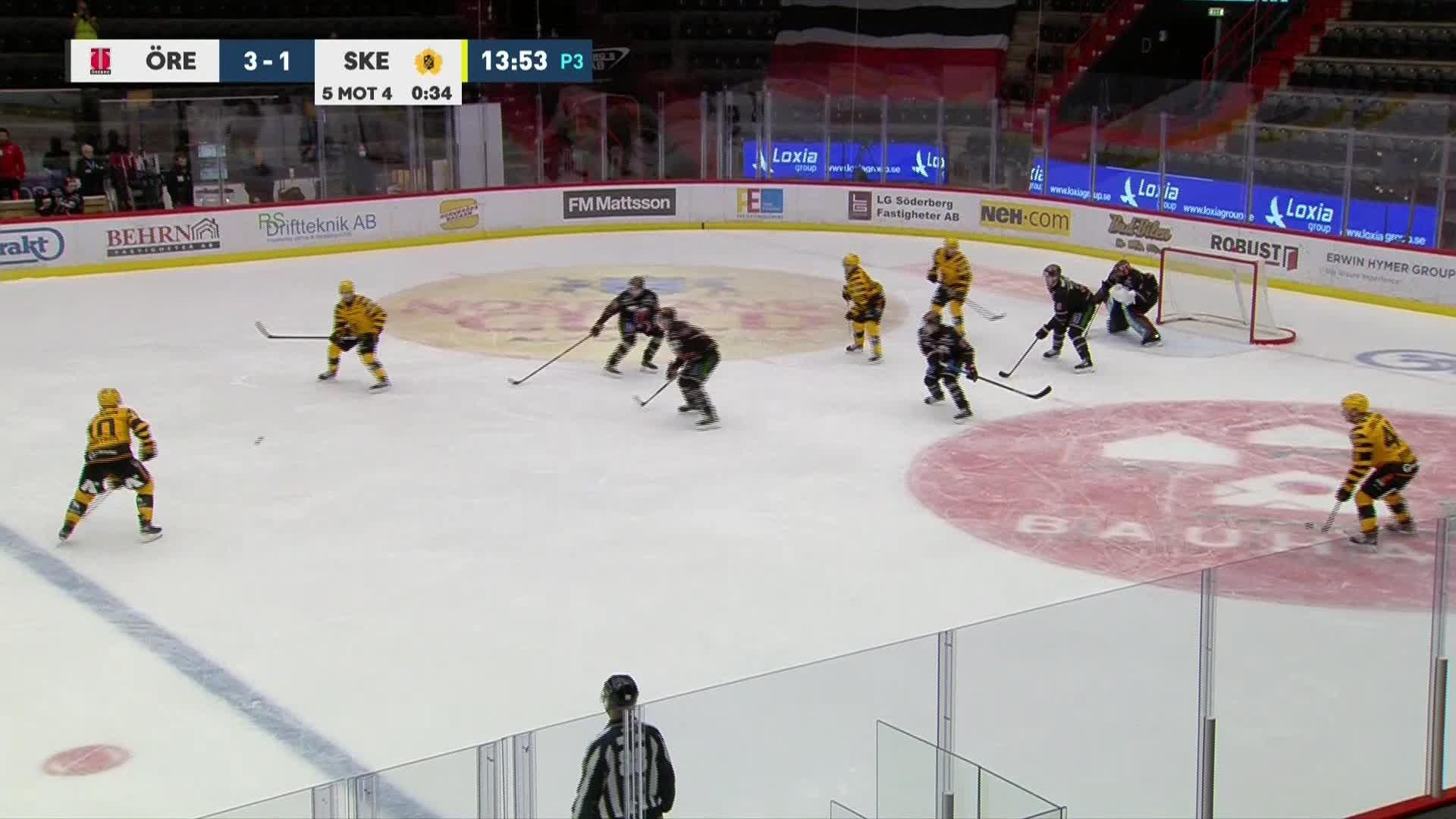 Örebro Hockey - Skellefteå AIK 3-2