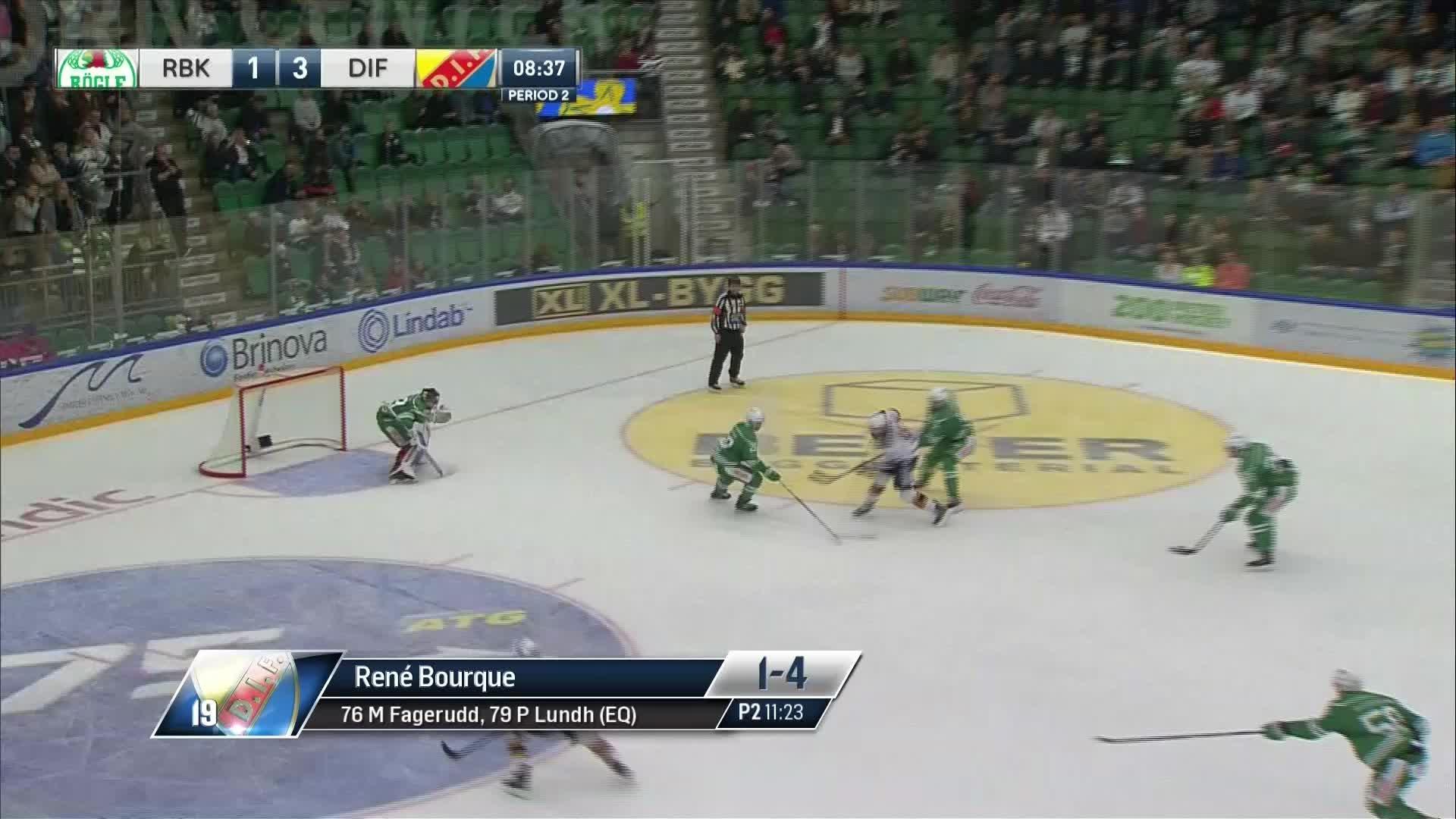 Rögle BK - Djurgården Hockey 1-4