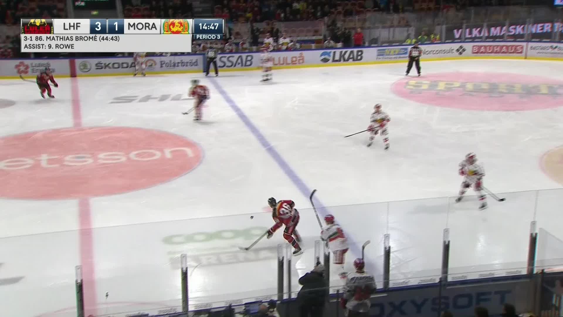 Luleå Hockey - Mora IK 4-1