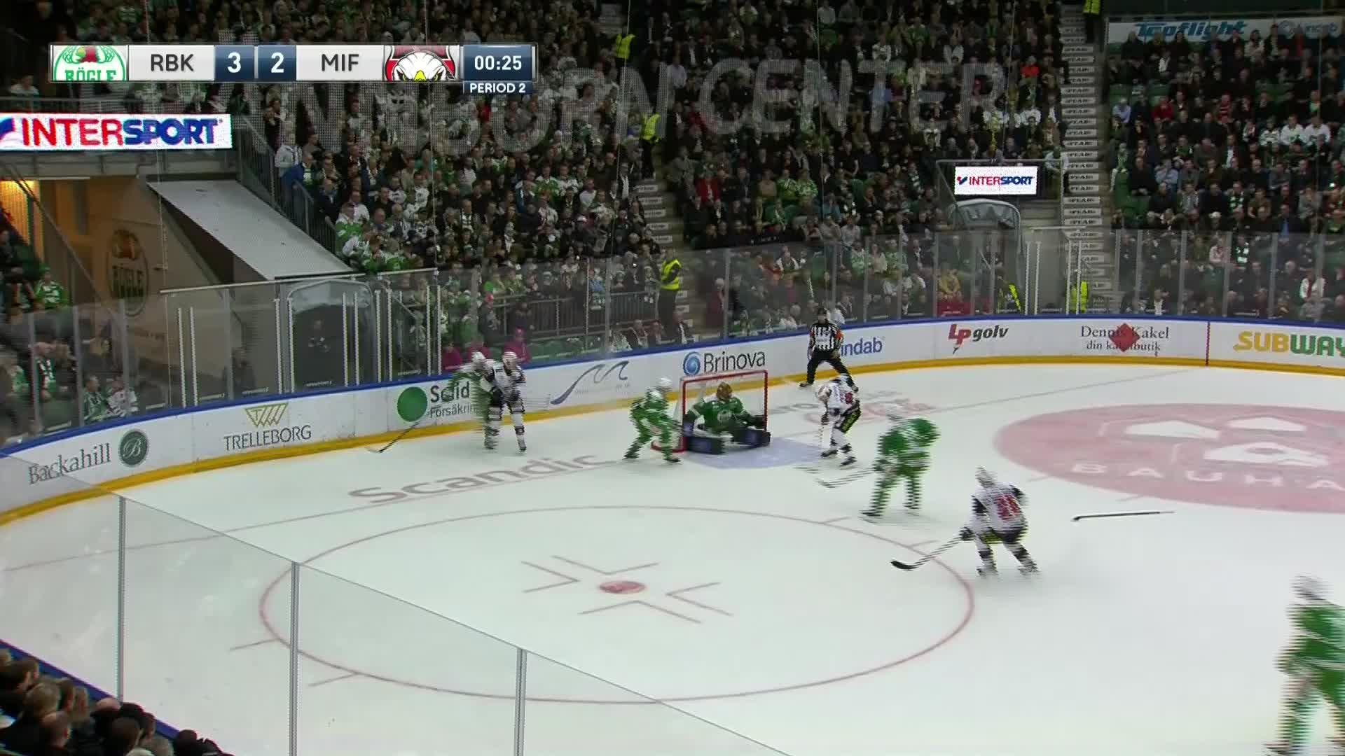 Rögle BK - Malmö Redhawks 3-3