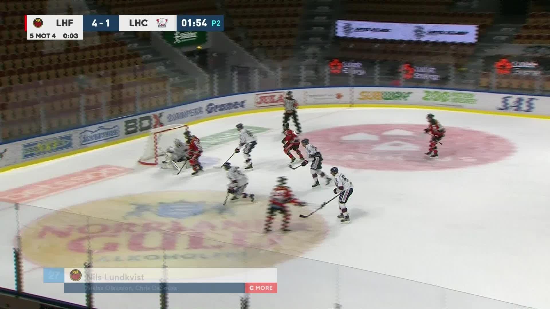 Luleå Hockey - Linköping HC 5-1