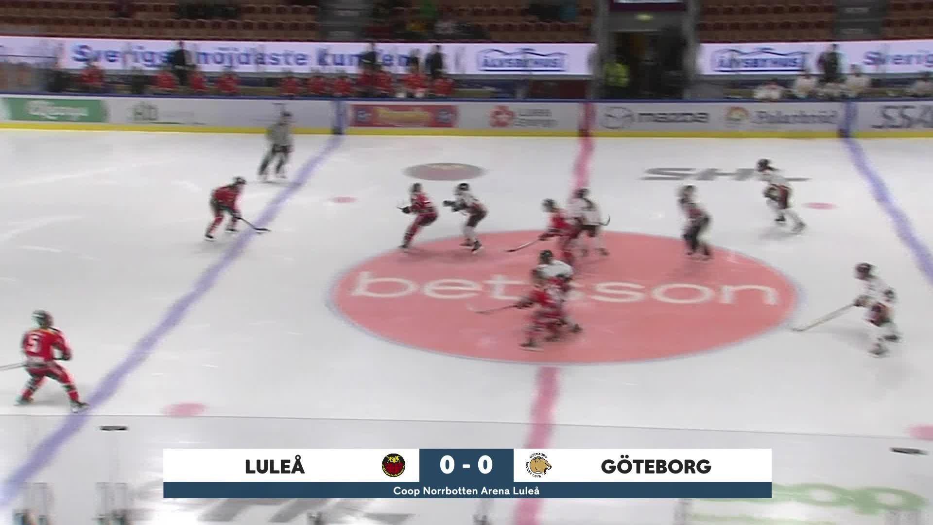 Highlights Luleå/MSSK-Göteborg HC 24 jan