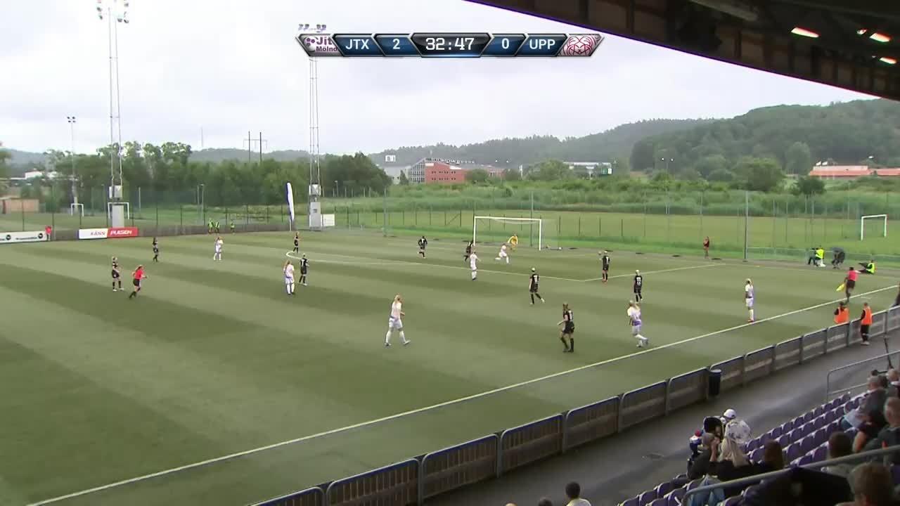 Highlights: Jitex Mölndal BK-IK Uppsala