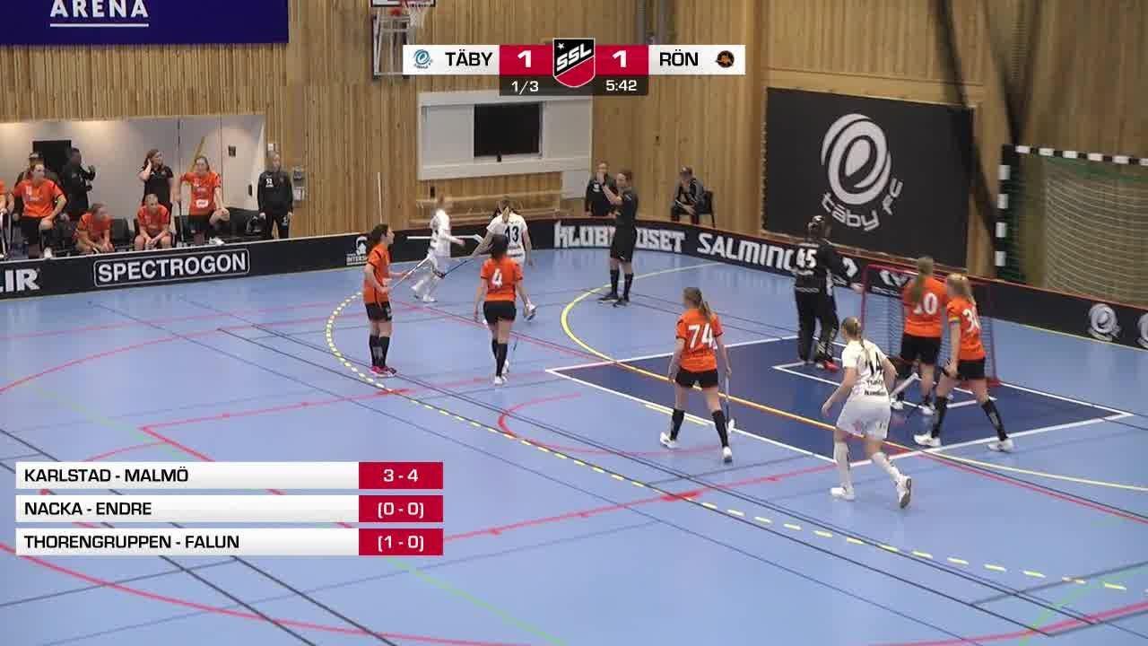 Highlights: Täby FC - Västerås Rönnby IBK