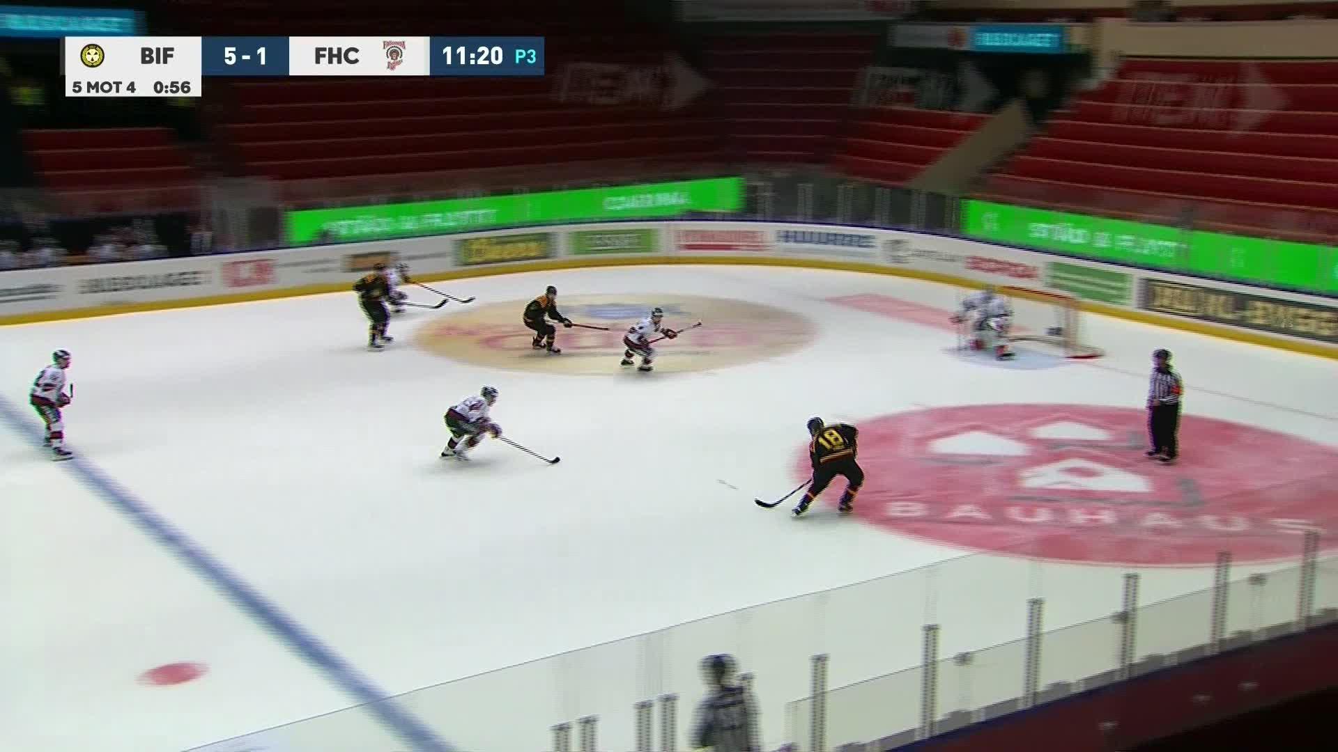 Brynäs IF - Frölunda HC 6-1