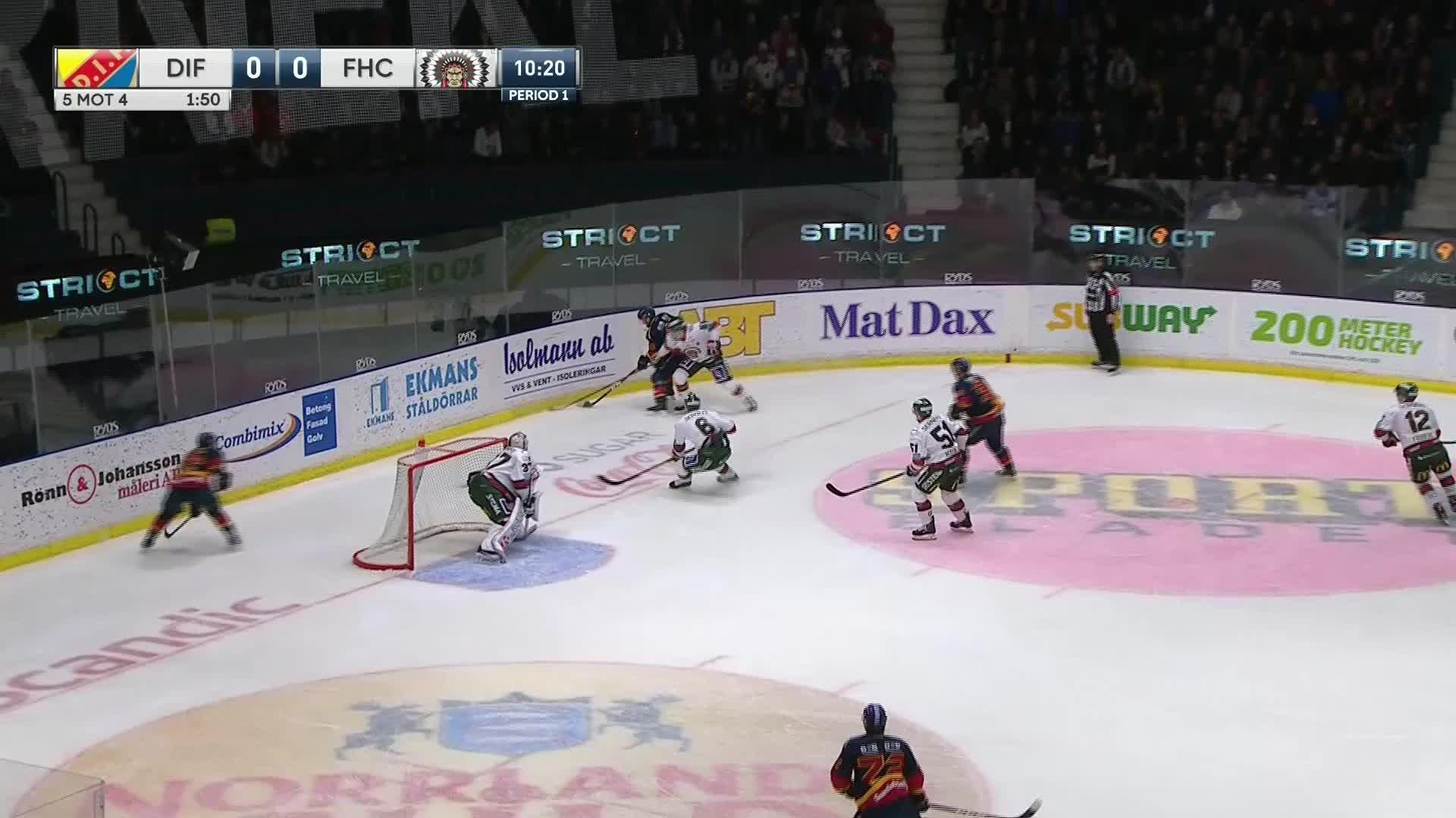 Djurgården Hockey - Frölunda HC 1-0