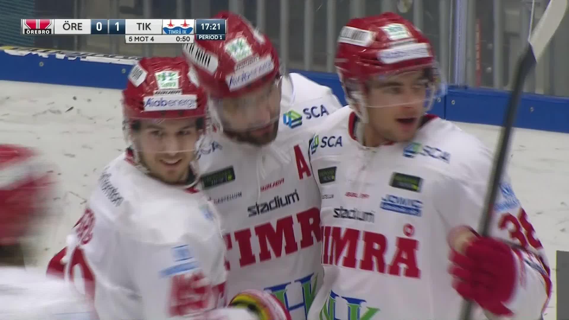 Örebro Hockey - Timrå IK 0-1