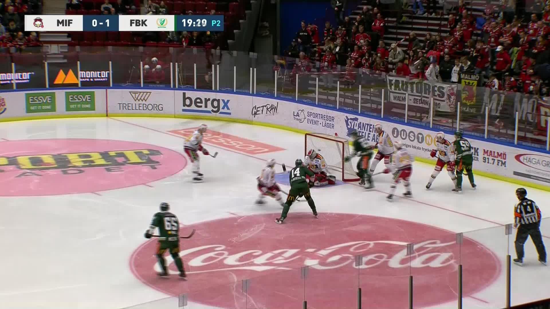 Malmö Redhawks - Färjestad BK 0-2