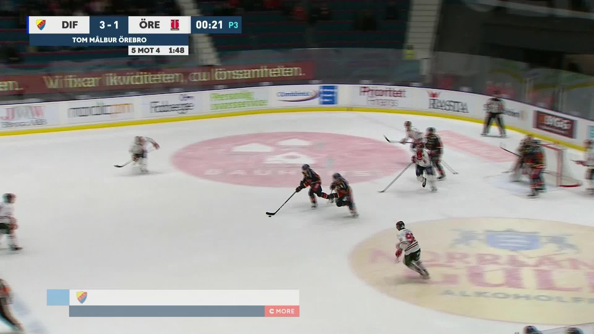 Djurgården Hockey - Örebro Hockey 4-1