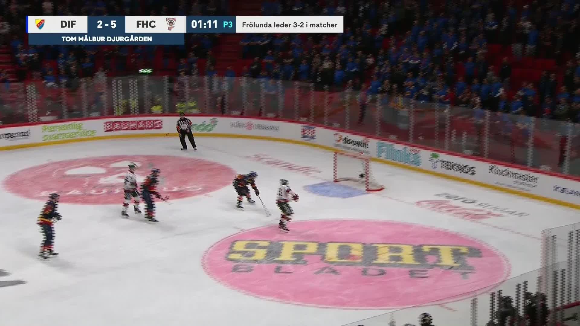 Djurgården Hockey - Frölunda HC 2-6