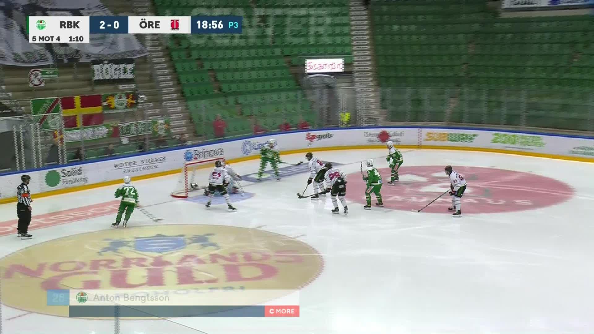 Rögle BK - Örebro Hockey 3-0