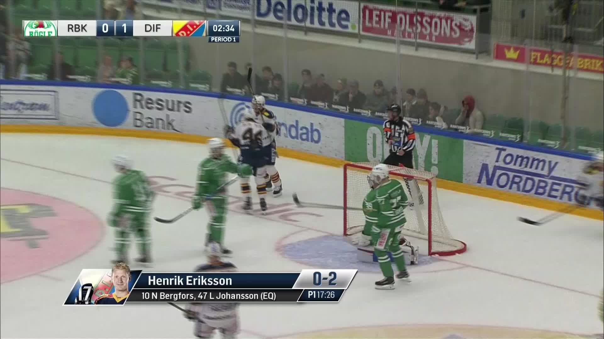 Rögle BK - Djurgården Hockey 0-2