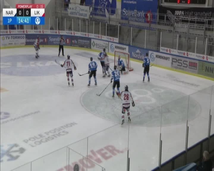 Narvik - Lillehammer