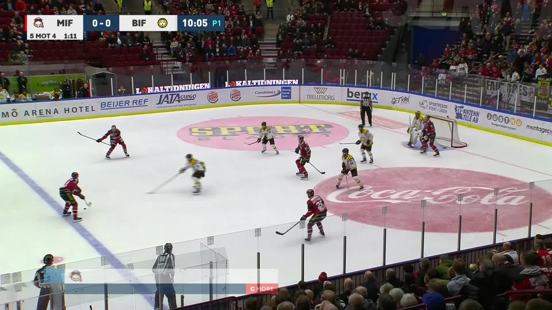 Malmö Redhawks - Brynäs IF 1-0