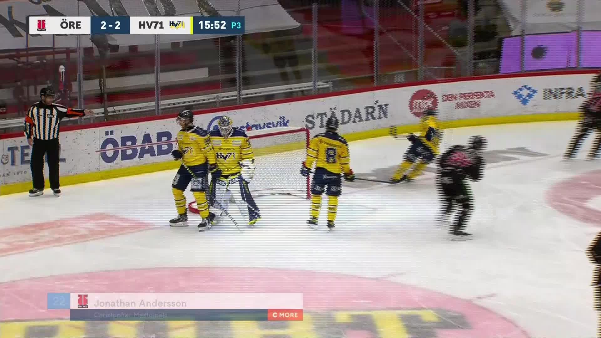 Örebro Hockey - HV71 3-2