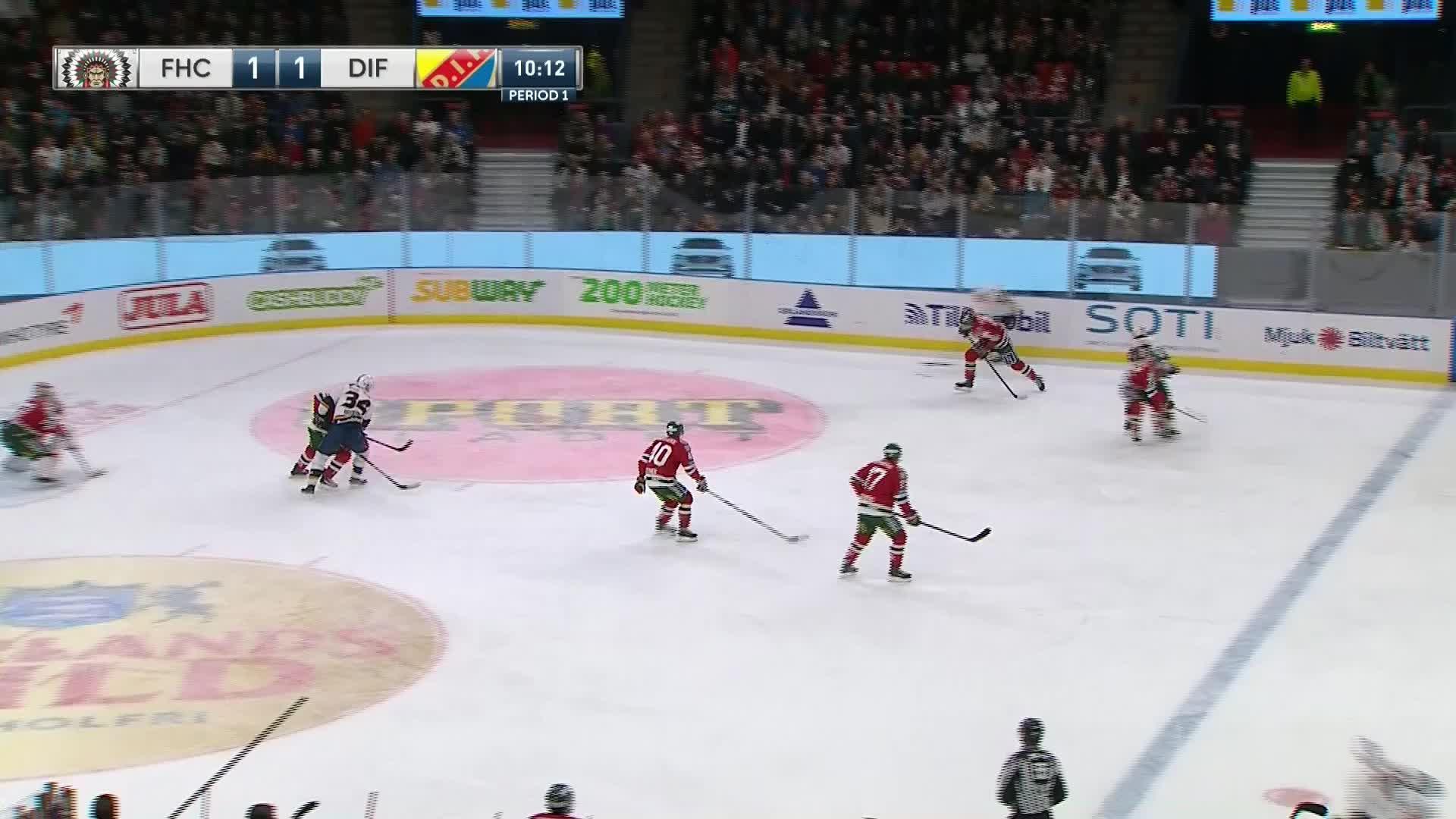 Frölunda HC - Djurgården Hockey 1-2