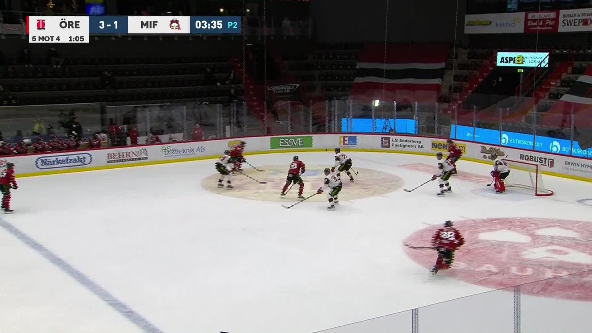 Örebro Hockey - Malmö Redhawks 4-1