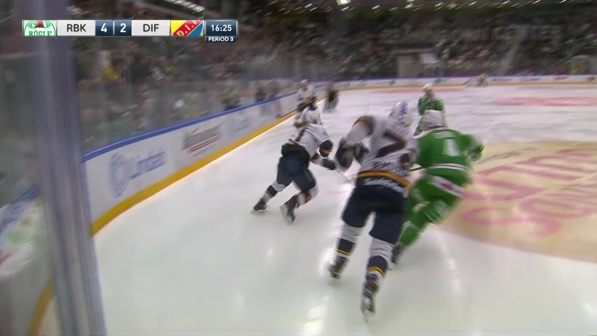 Rögle BK - Djurgården Hockey 4-3