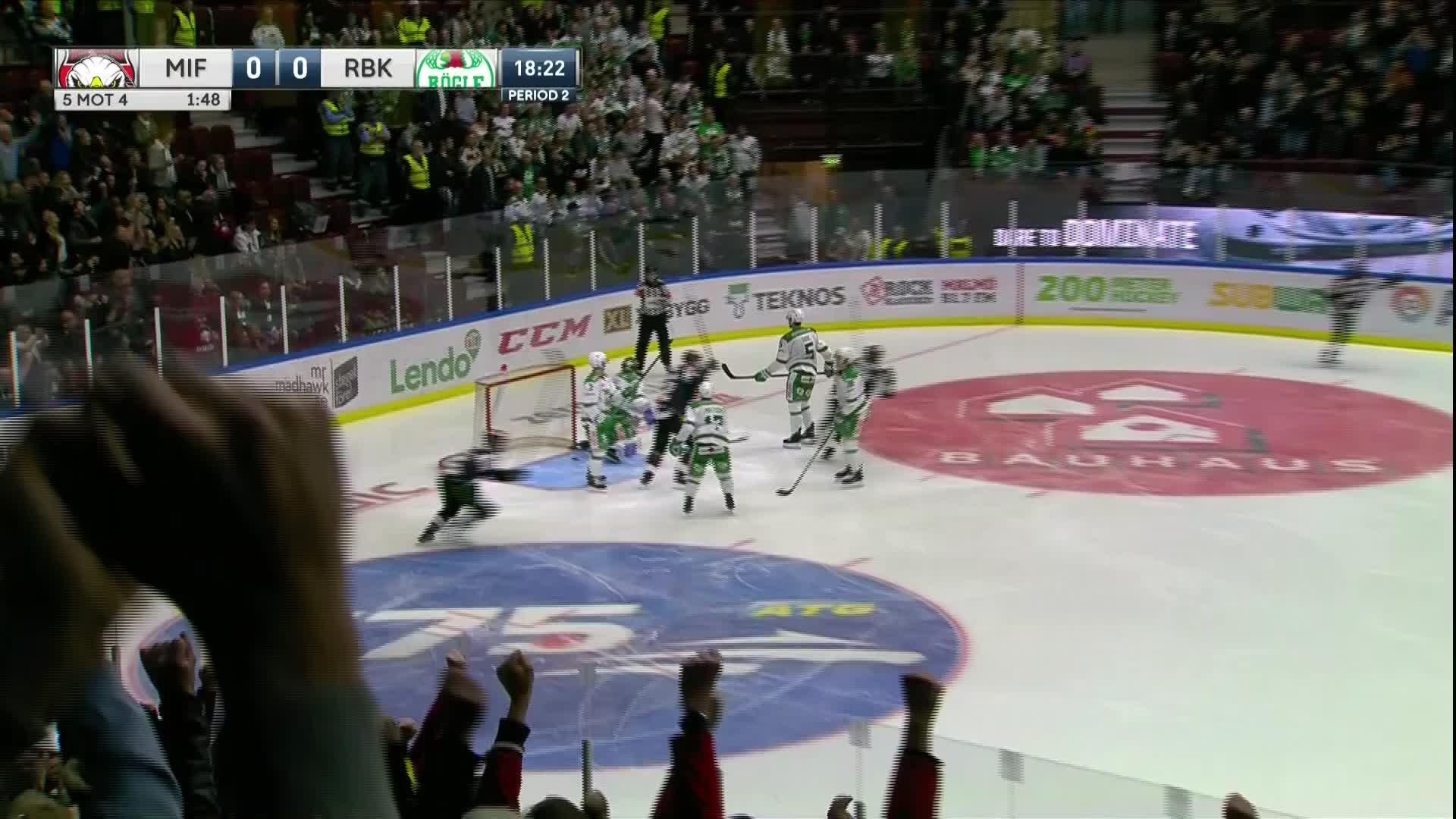 Malmö Redhawks - Rögle BK 1-0