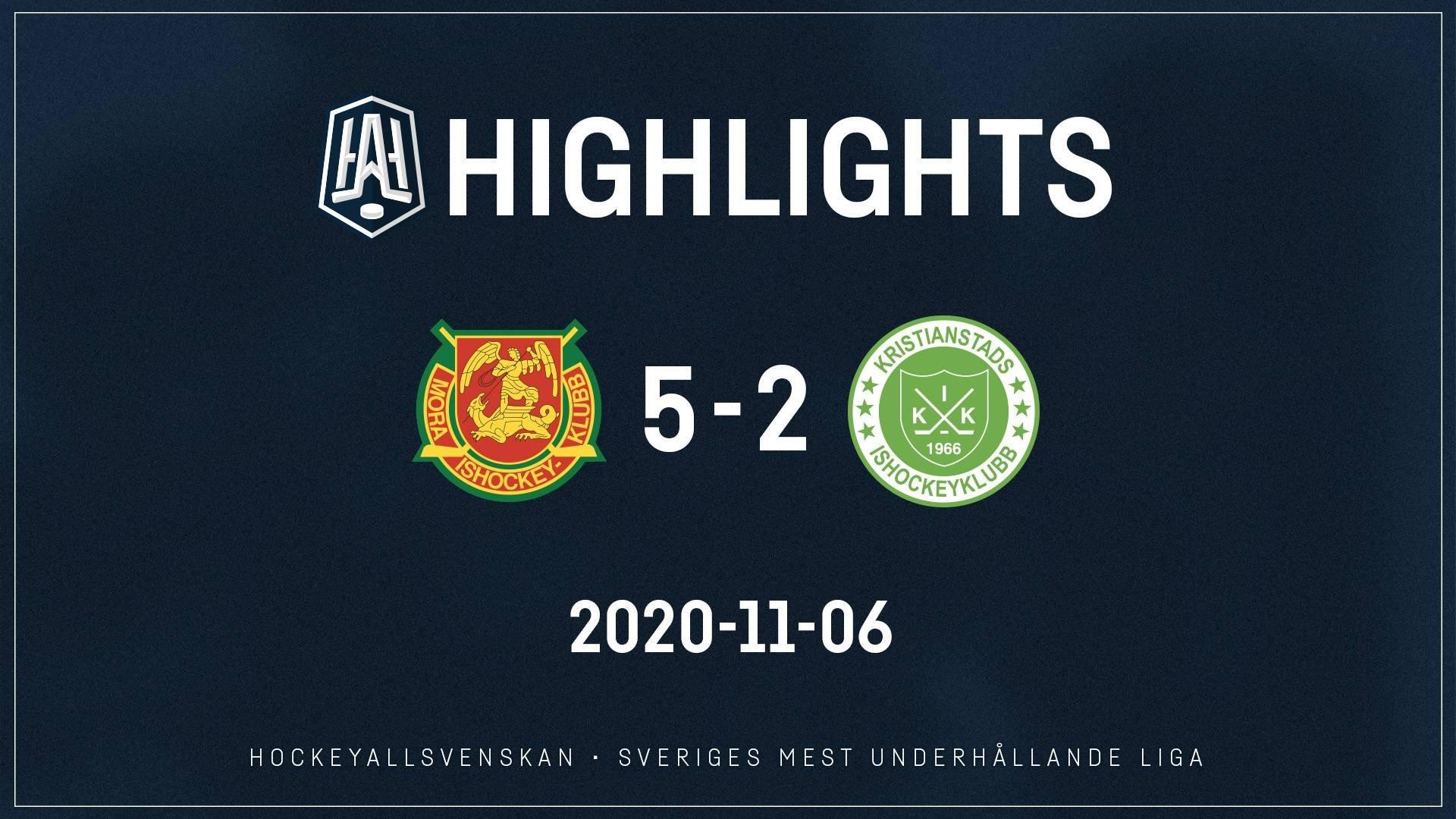2020-11-06 Mora - Kristianstad 5-2